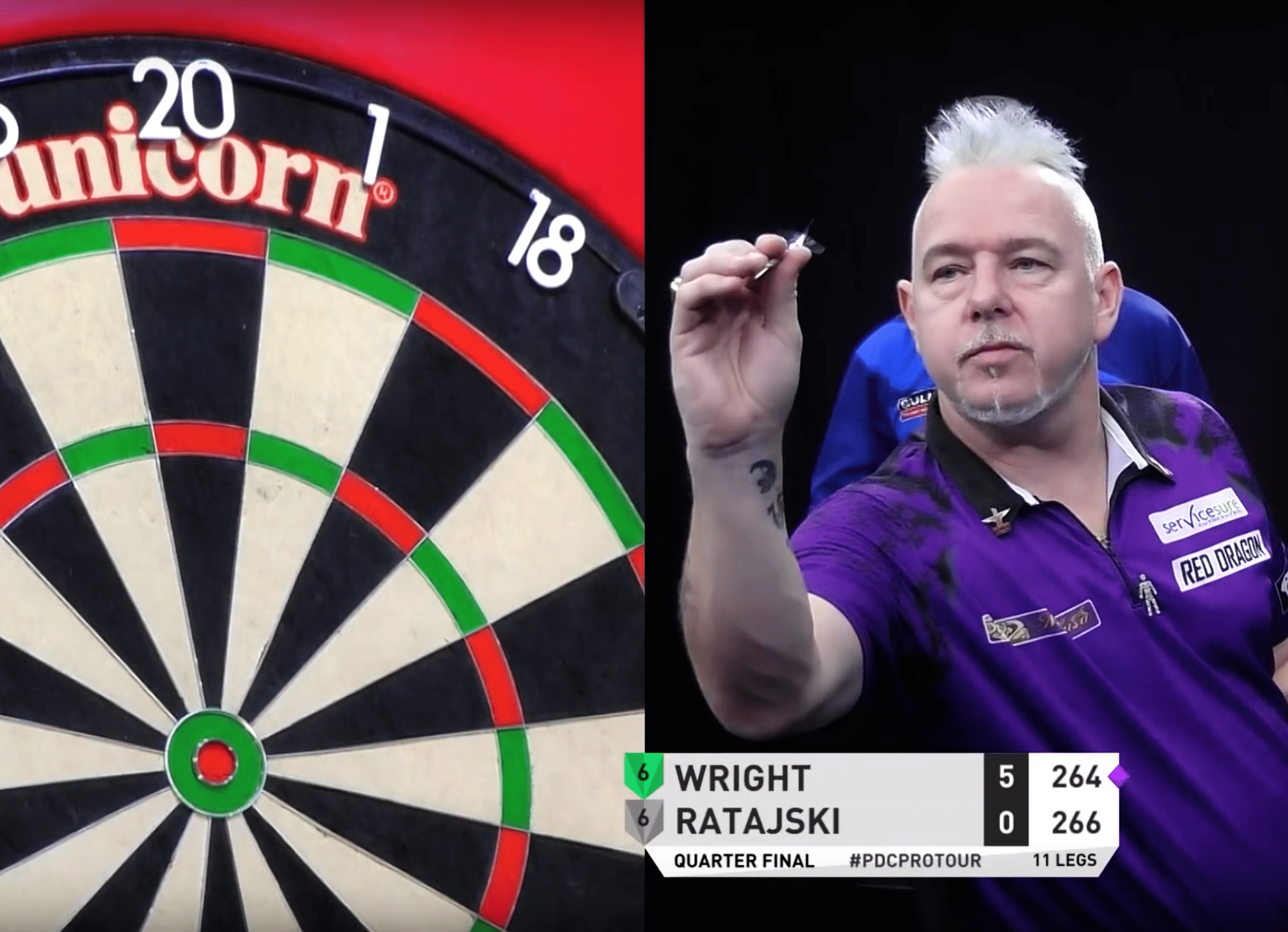 Peter Wright Record Streaming Average